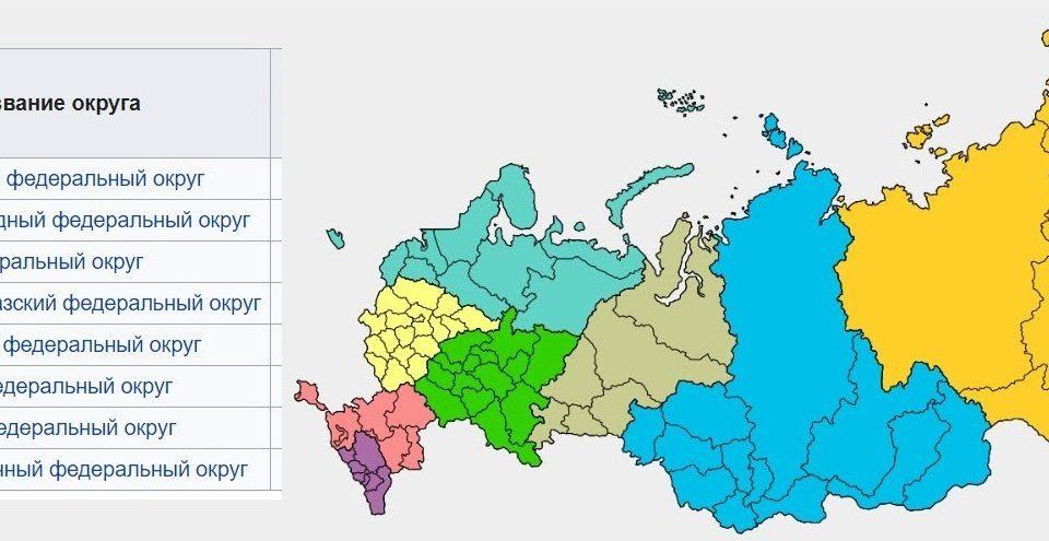 Территория и границы России