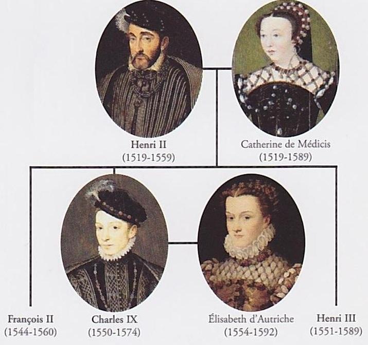Укрепление абсолютной монархии