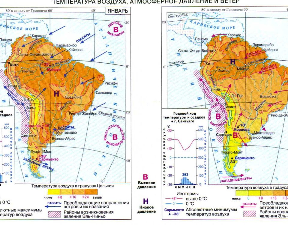 Южная Америка: географическое. ТемператураДавлениеВетер