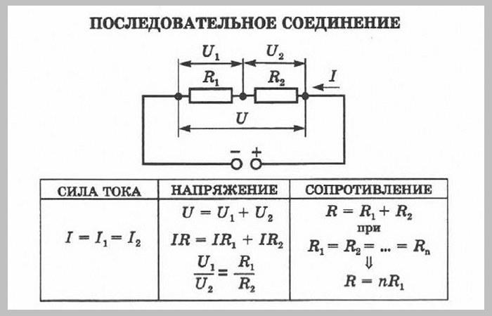 Задачина Последовательное соединение проводников